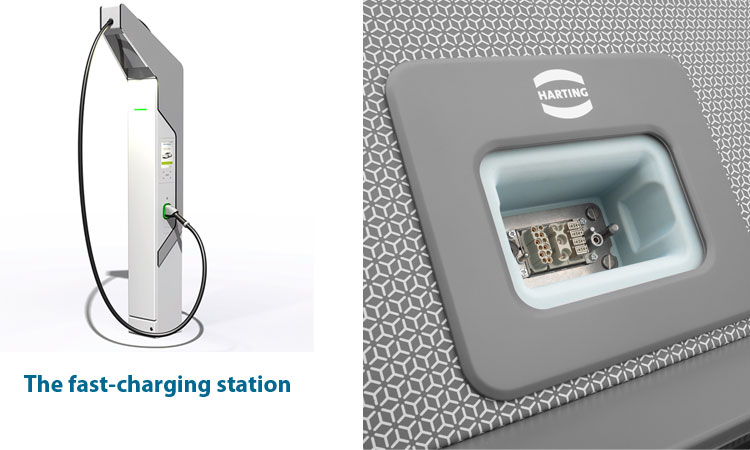 fast charging station harting